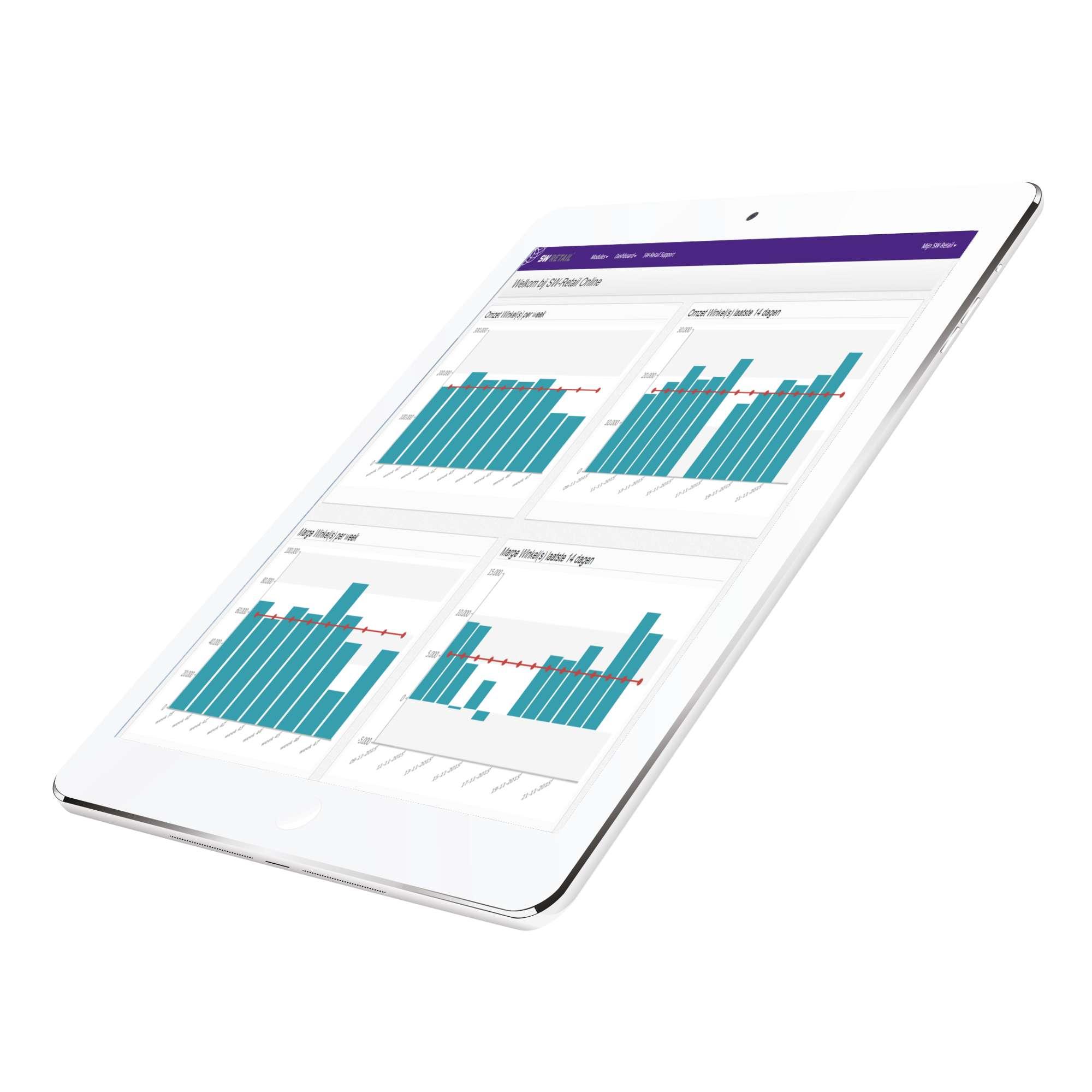 SW-Retail dashboard op iPad