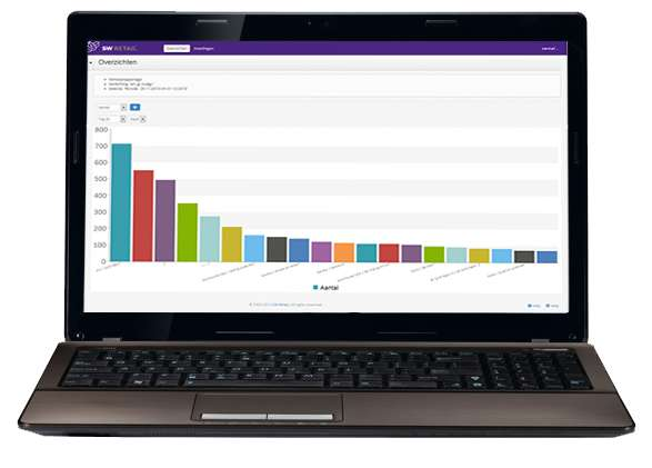 SW-Retail kolomgrafiek op laptop