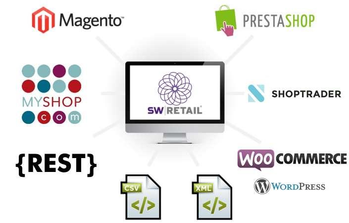 webshops beheren in kassasysteem