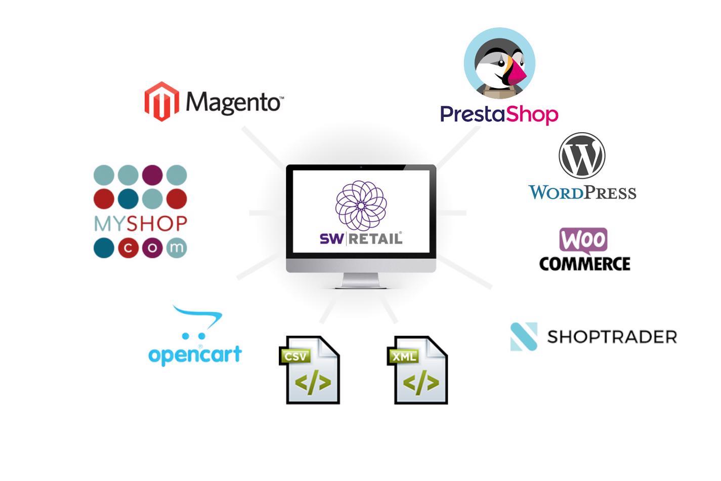 Koppelen aan meerdere webshops