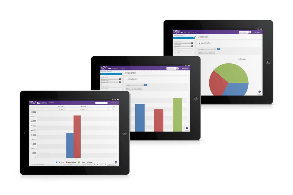 Drie tablets met drie verschillende overzichten vanuit de SW-Retail kassasoftware